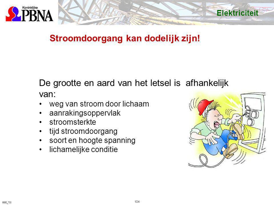 Stroomdoorgang kan dodelijk zijn!