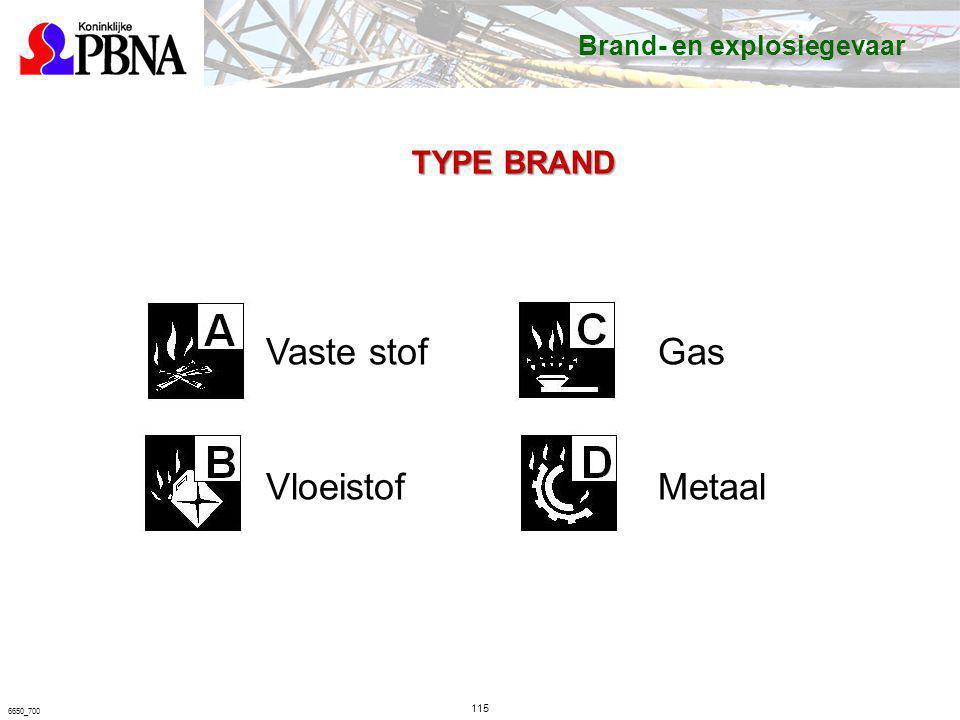 Vaste stof Vloeistof Gas Metaal TYPE BRAND Brand- en explosiegevaar