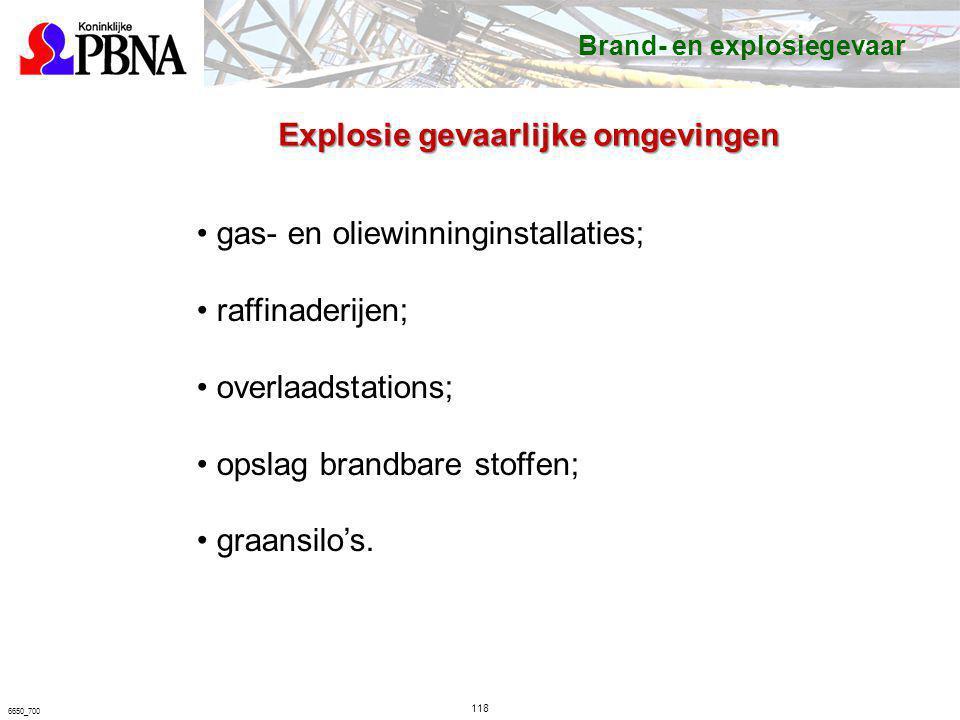 Explosie gevaarlijke omgevingen