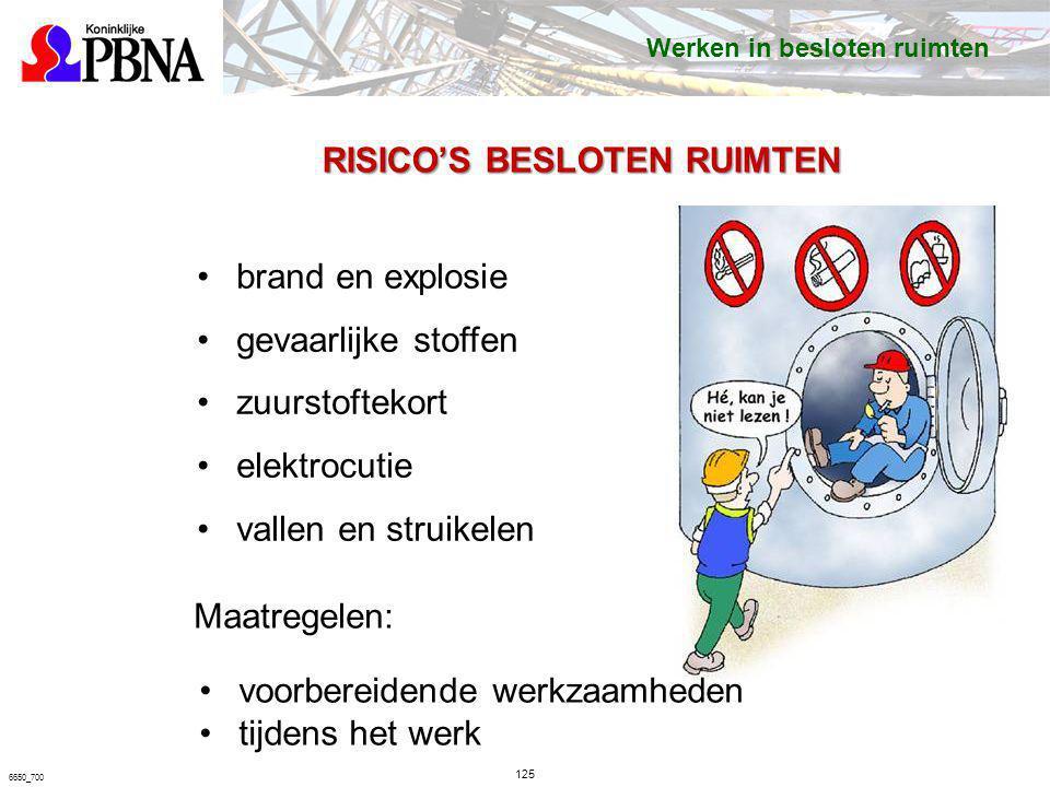 RISICO'S BESLOTEN RUIMTEN