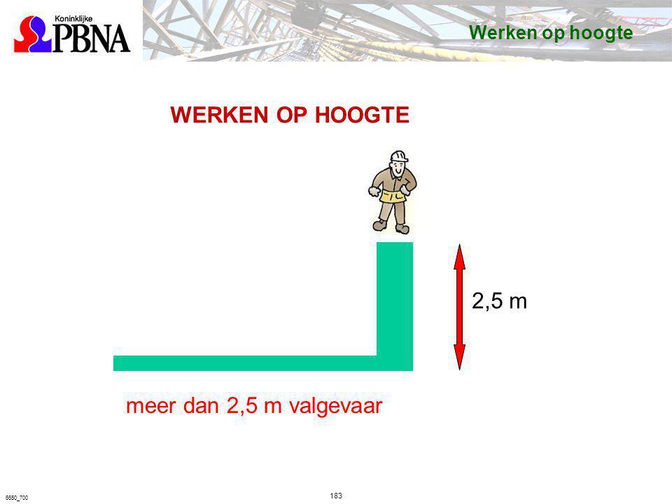 WERKEN OP HOOGTE 2,5 m meer dan 2,5 m valgevaar Werken op hoogte