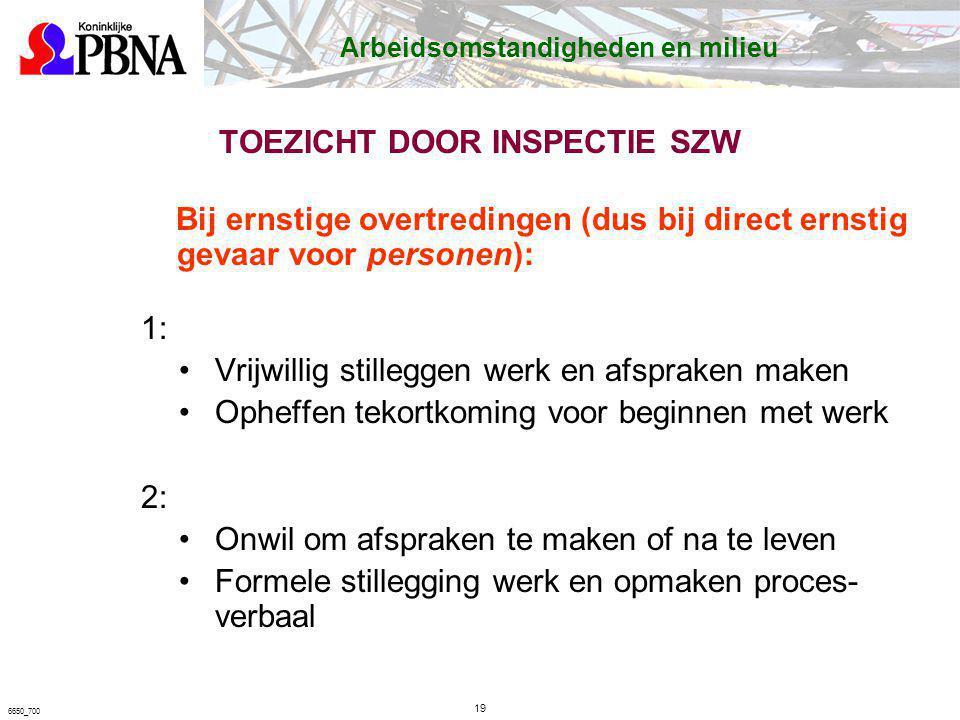 TOEZICHT DOOR INSPECTIE SZW