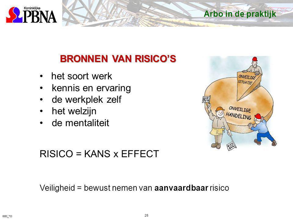 BRONNEN VAN RISICO'S het soort werk kennis en ervaring