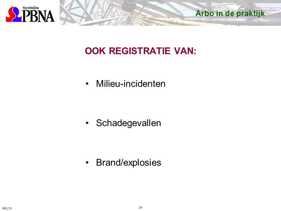 OOK REGISTRATIE VAN: Milieu-incidenten Schadegevallen Brand/explosies