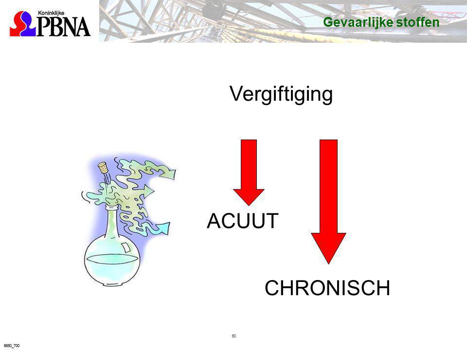 Vergiftiging ACUUT CHRONISCH Gevaarlijke stoffen VOL-VCA - versie 4.4