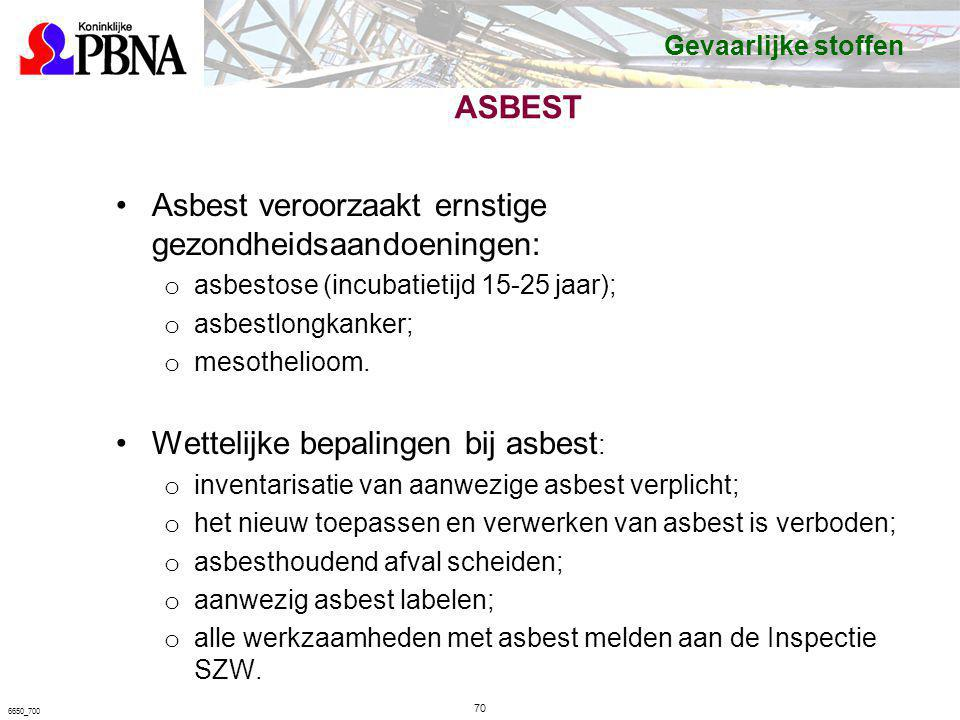Asbest veroorzaakt ernstige gezondheidsaandoeningen: