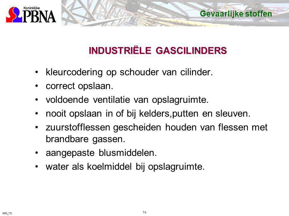 INDUSTRIËLE GASCILINDERS