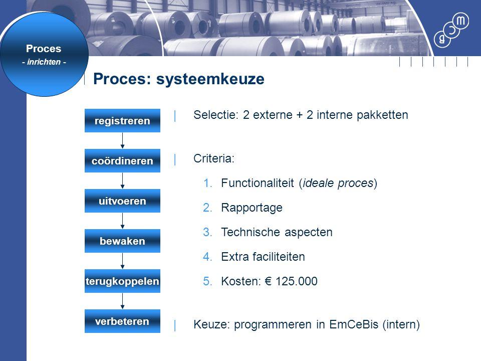 Proces: systeemkeuze Selectie: 2 externe + 2 interne pakketten