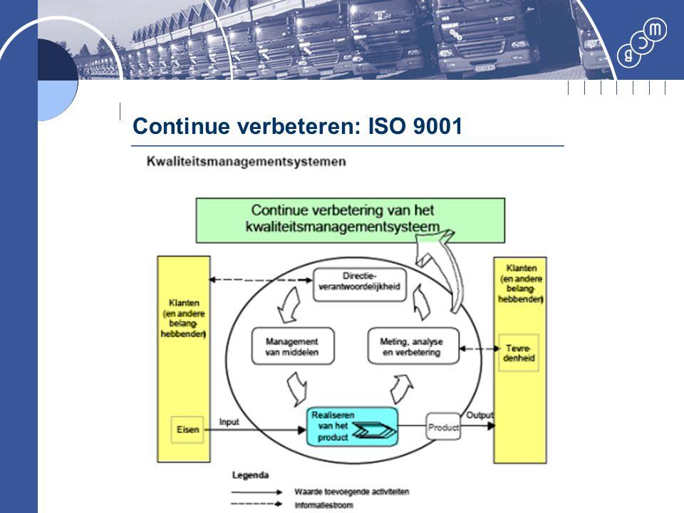 Continue verbeteren: ISO 9001