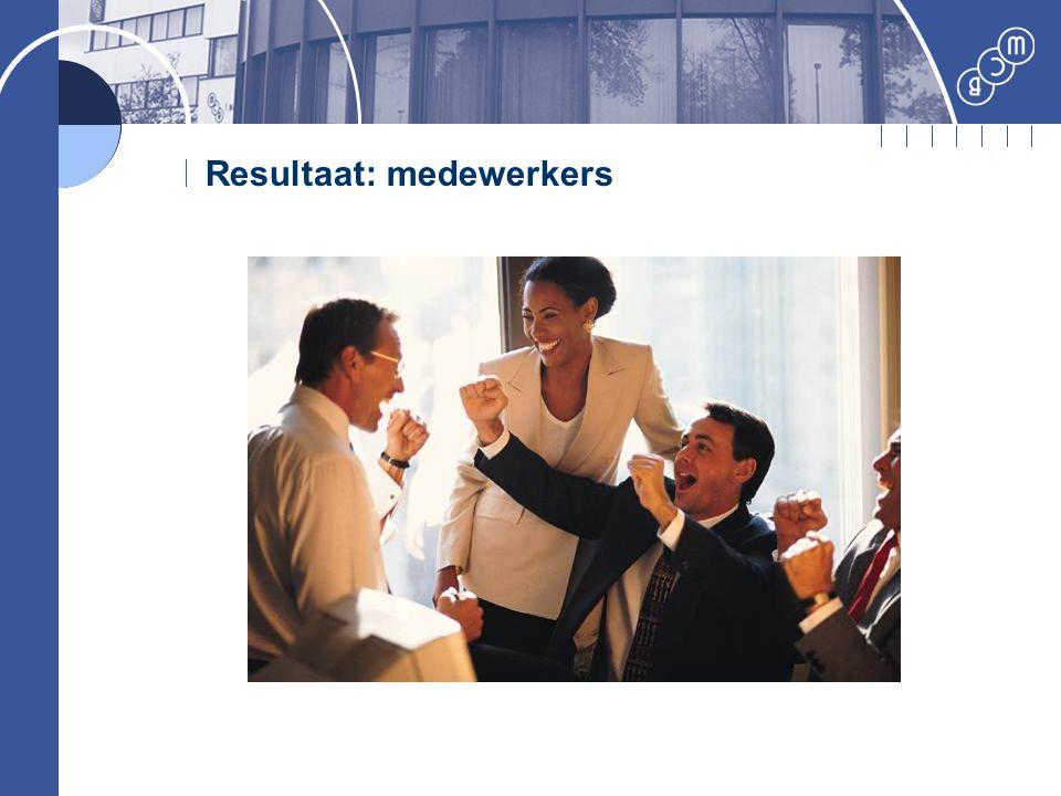 Resultaat: medewerkers