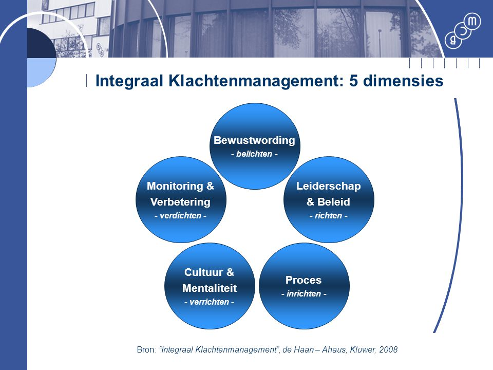 Integraal Klachtenmanagement: 5 dimensies