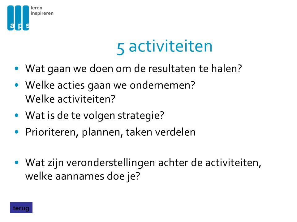 5 activiteiten Wat gaan we doen om de resultaten te halen