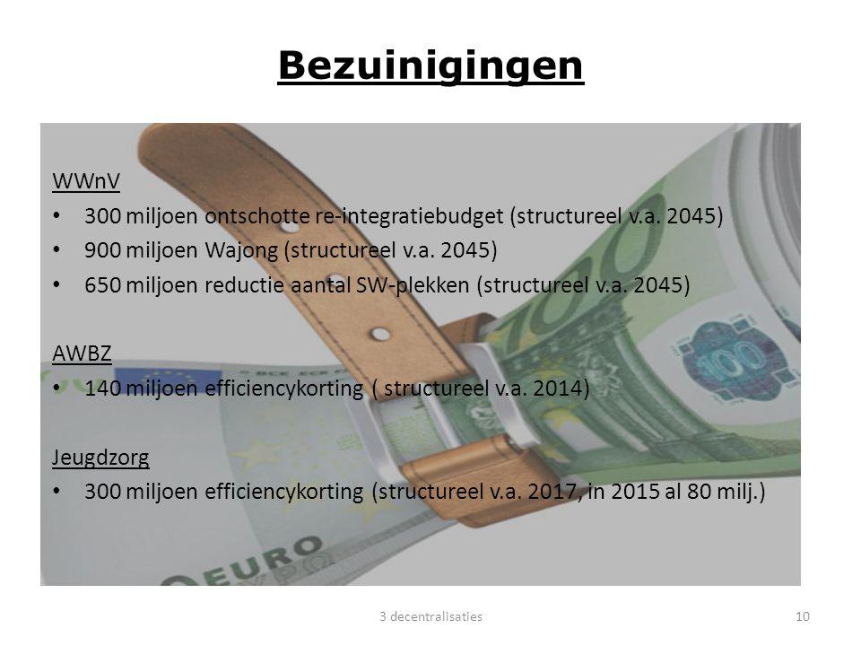 Bezuinigingen WWnV. 300 miljoen ontschotte re-integratiebudget (structureel v.a. 2045) 900 miljoen Wajong (structureel v.a. 2045)