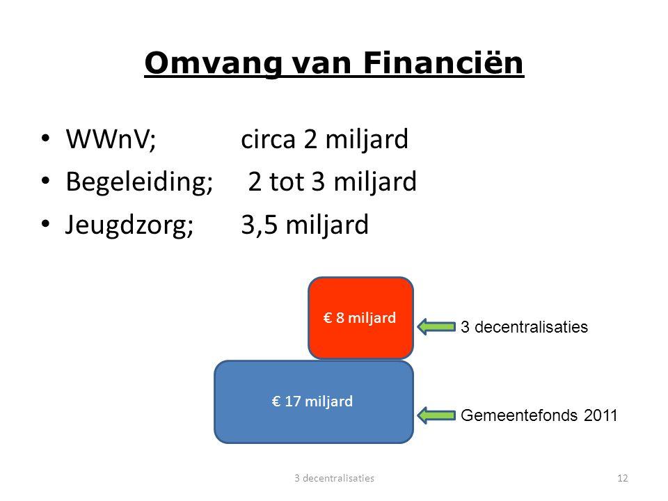 Begeleiding; 2 tot 3 miljard Jeugdzorg; 3,5 miljard