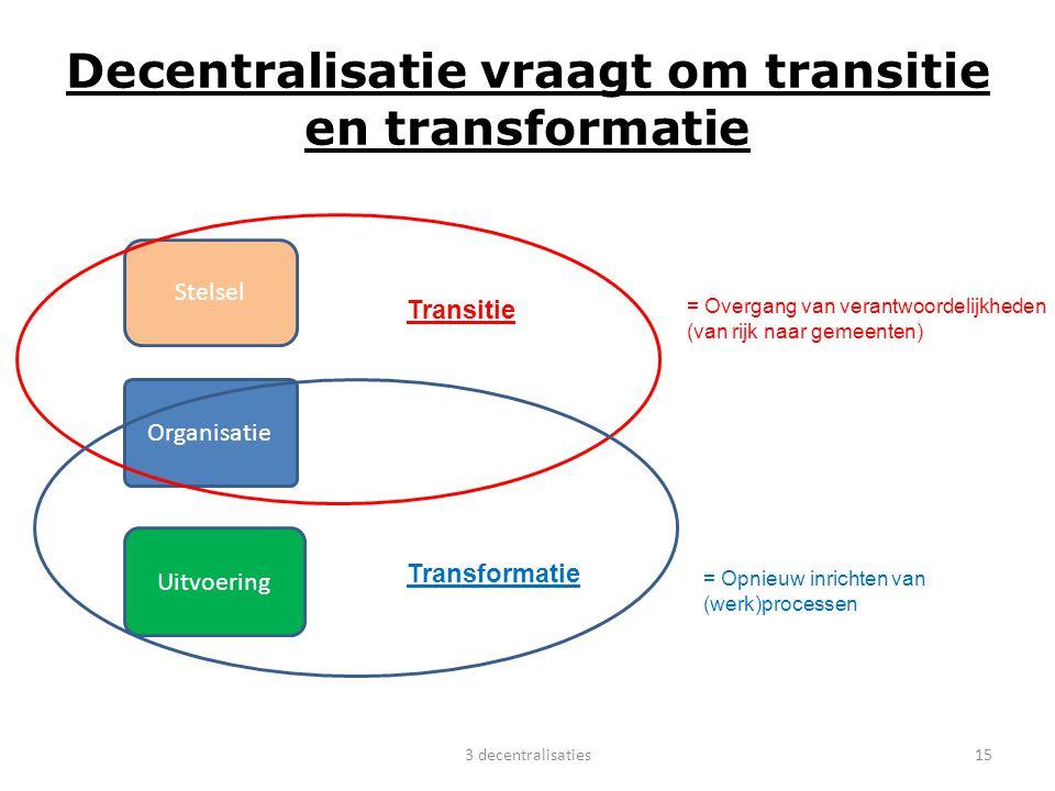 Decentralisatie vraagt om transitie en transformatie