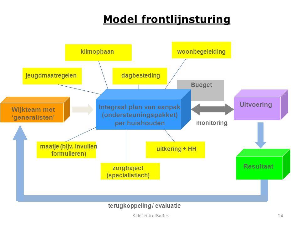 Inzoomen op 'Model frontlijnsturing (3)