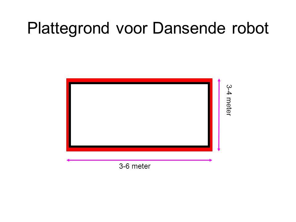 Plattegrond voor Dansende robot