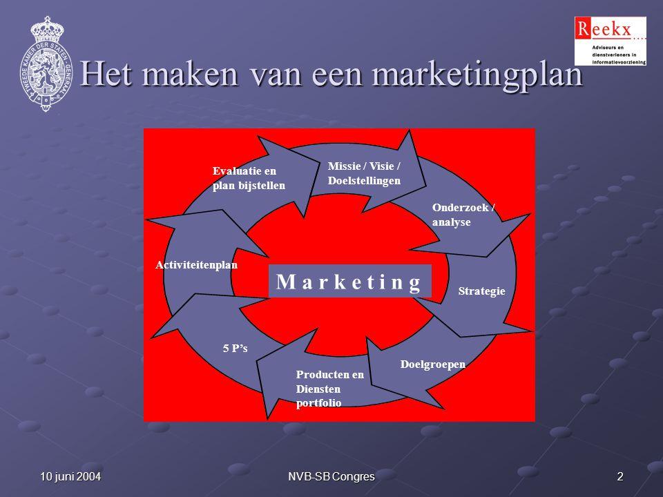 Het maken van een marketingplan