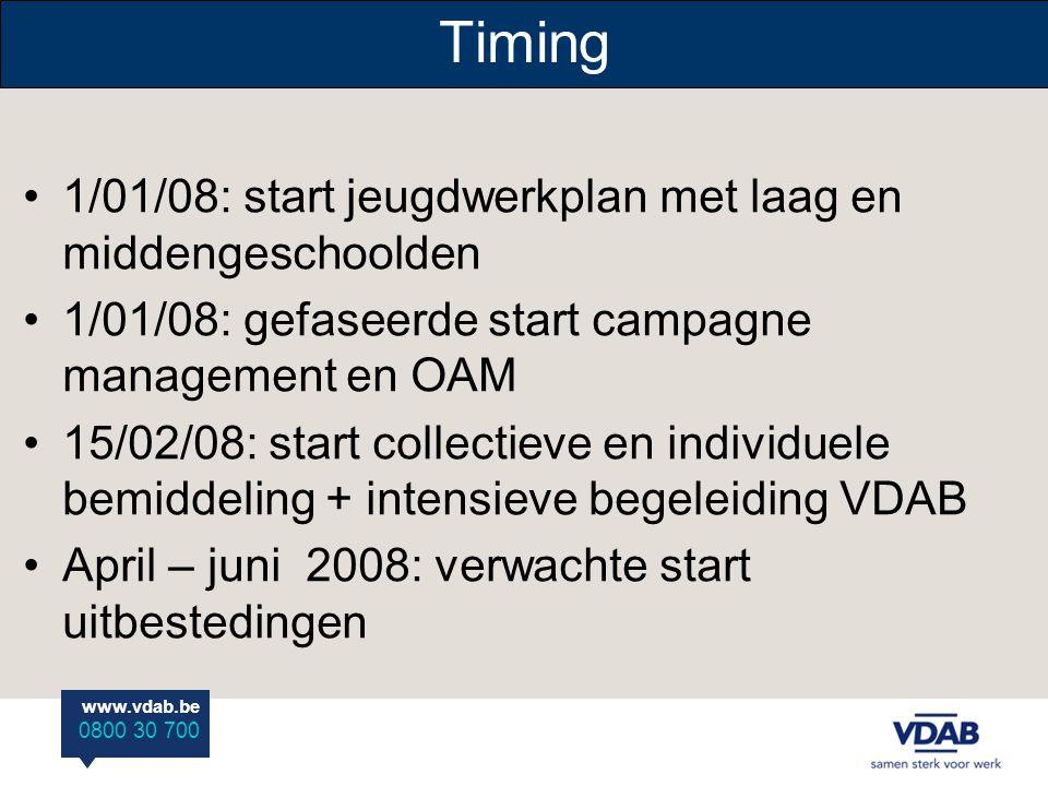 Timing 1/01/08: start jeugdwerkplan met laag en middengeschoolden