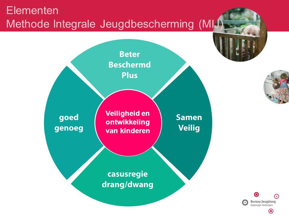 Elementen Methode Integrale Jeugdbescherming (MIJ)