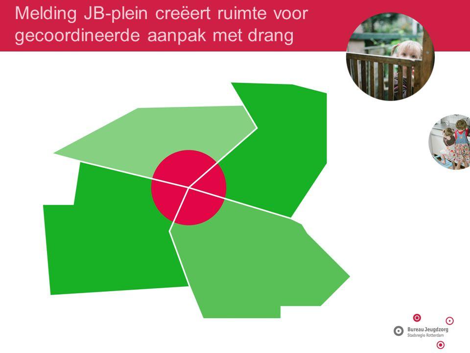 Melding JB-plein creëert ruimte voor gecoordineerde aanpak met drang