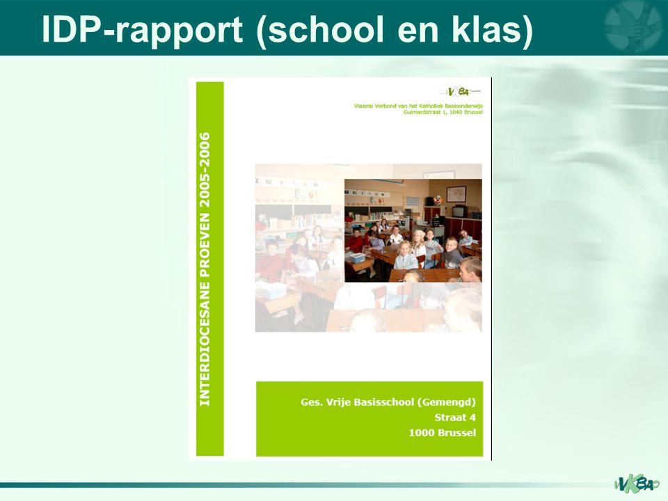 IDP-rapport (school en klas)