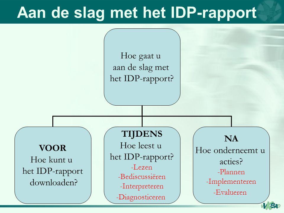 Aan de slag met het IDP-rapport