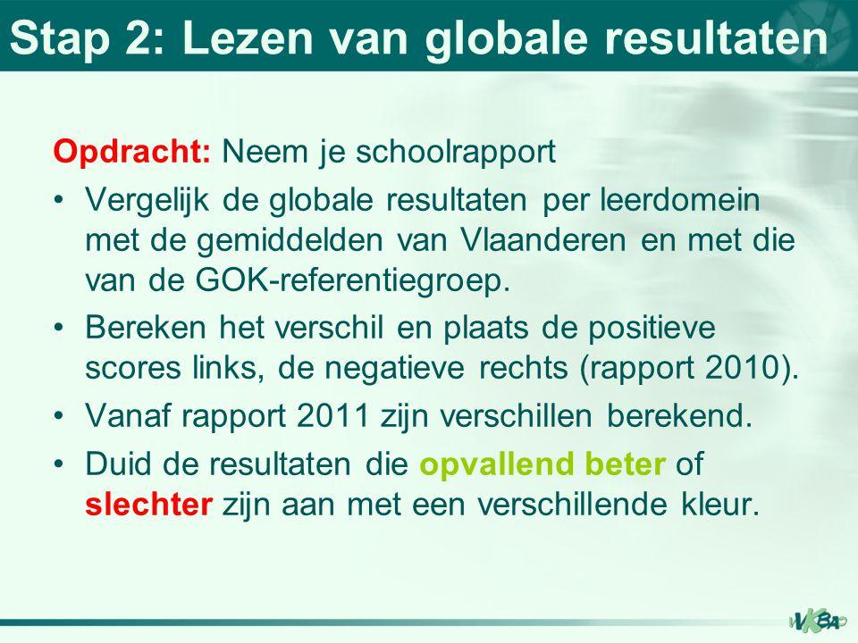 Stap 2: Lezen van globale resultaten