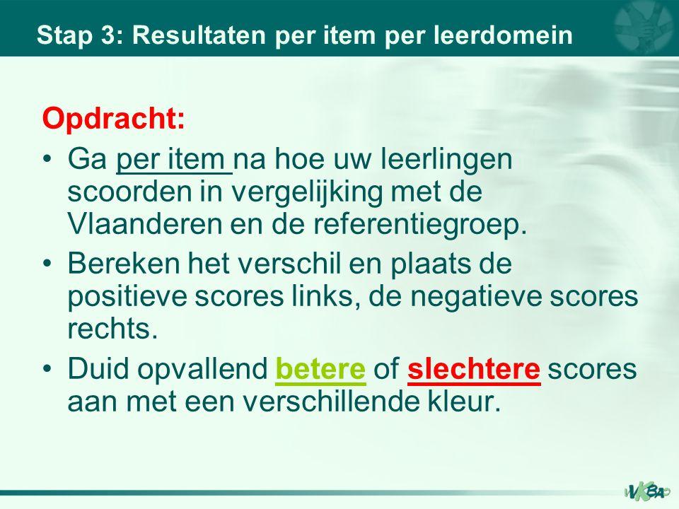 Stap 3: Resultaten per item per leerdomein