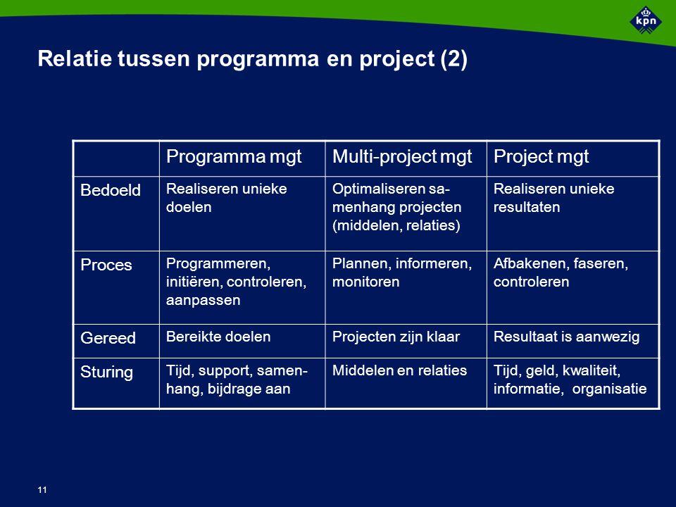 Relatie tussen programma en project (3)