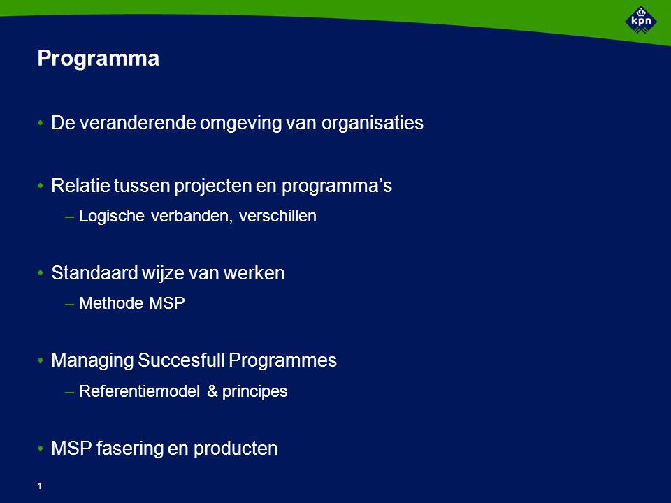Inleiding Projectmanagement: manier van werken