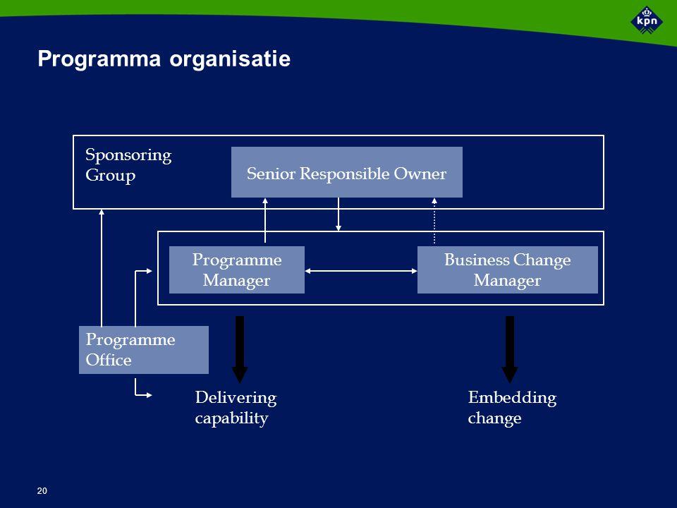 Identify a Program Identify a programme Defining a programme