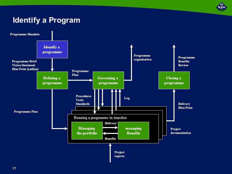 Doel Identify a program