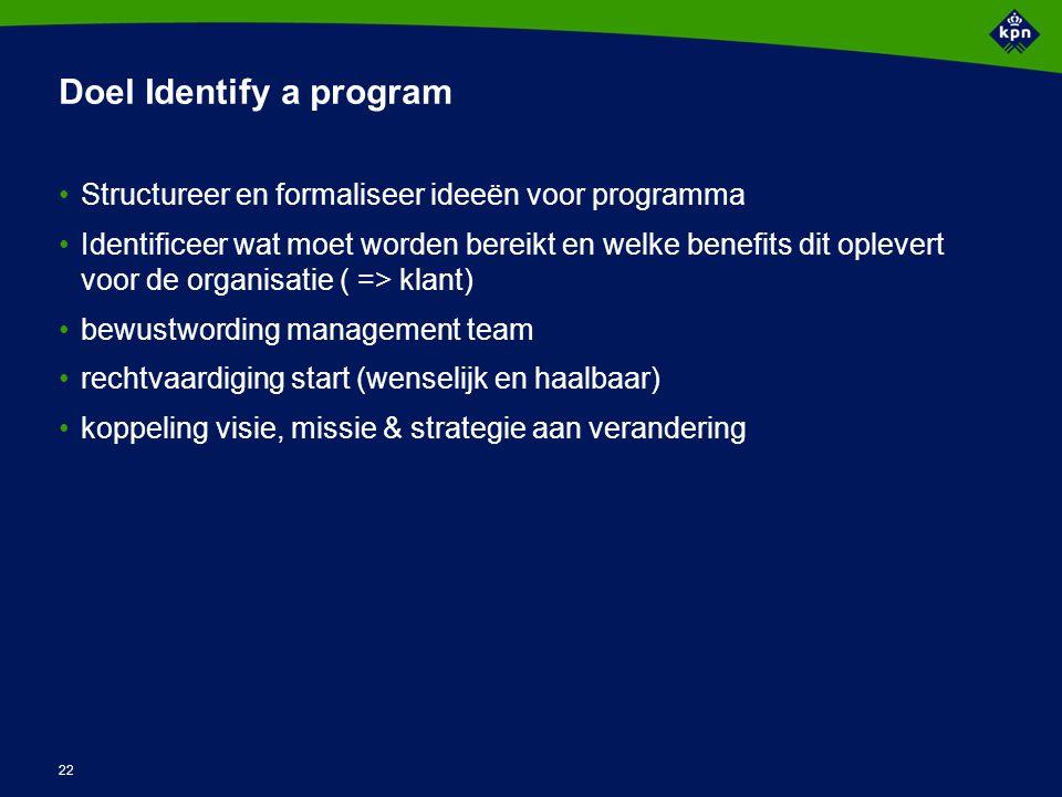 Activiteiten Identify a program