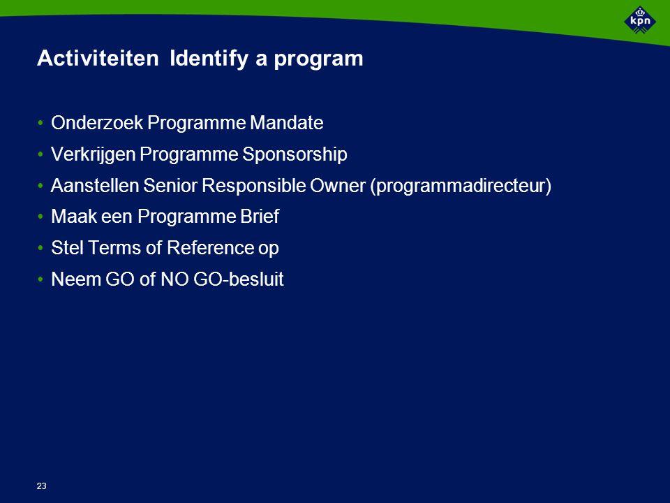 Input Identify a program PROGRAMME MANDATE