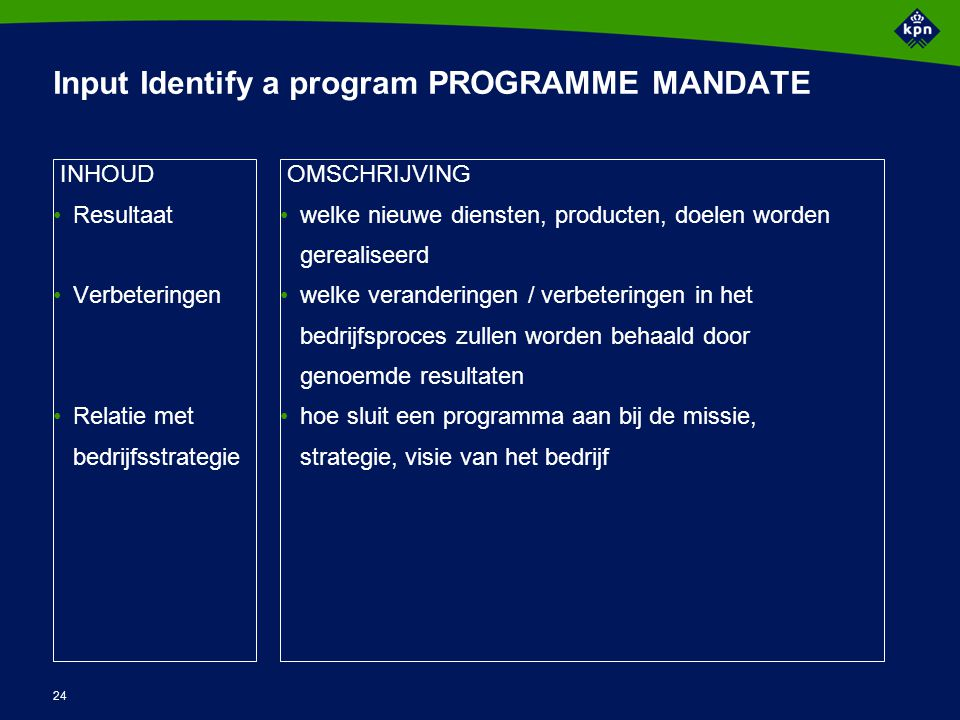 Output Identify a program PROGRAMME BRIEF