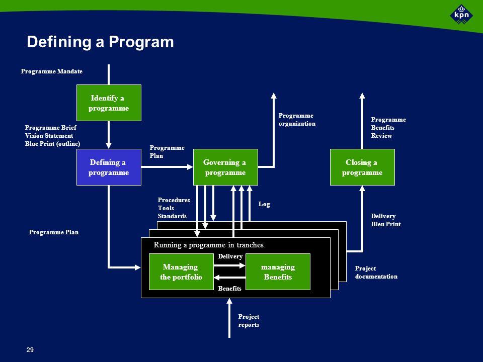 Doel Defining a program