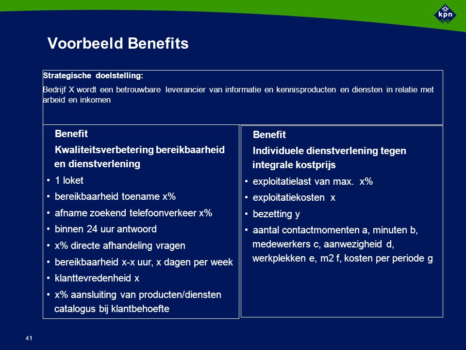 Relatiemodel Benefits