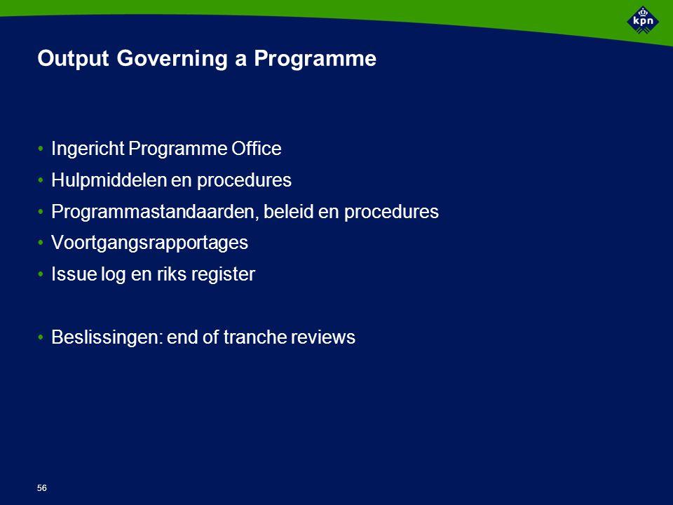 Activiteiten Governing a Programme
