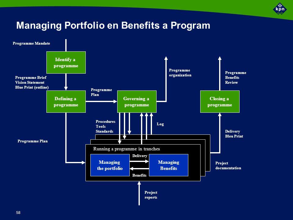 Doel managing the portfolio