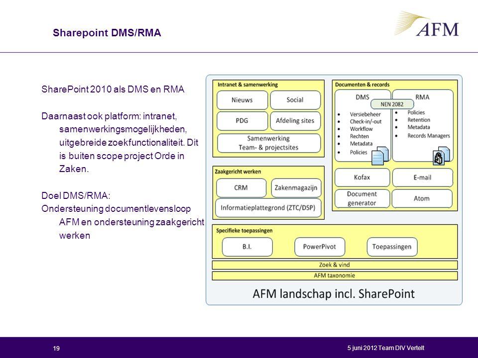 Sharepoint DMS/RMA SharePoint 2010 als DMS en RMA