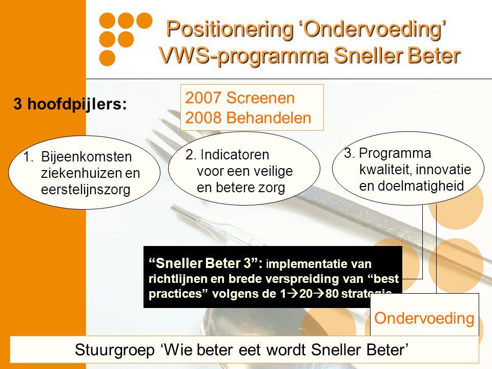 Positionering 'Ondervoeding' VWS-programma Sneller Beter