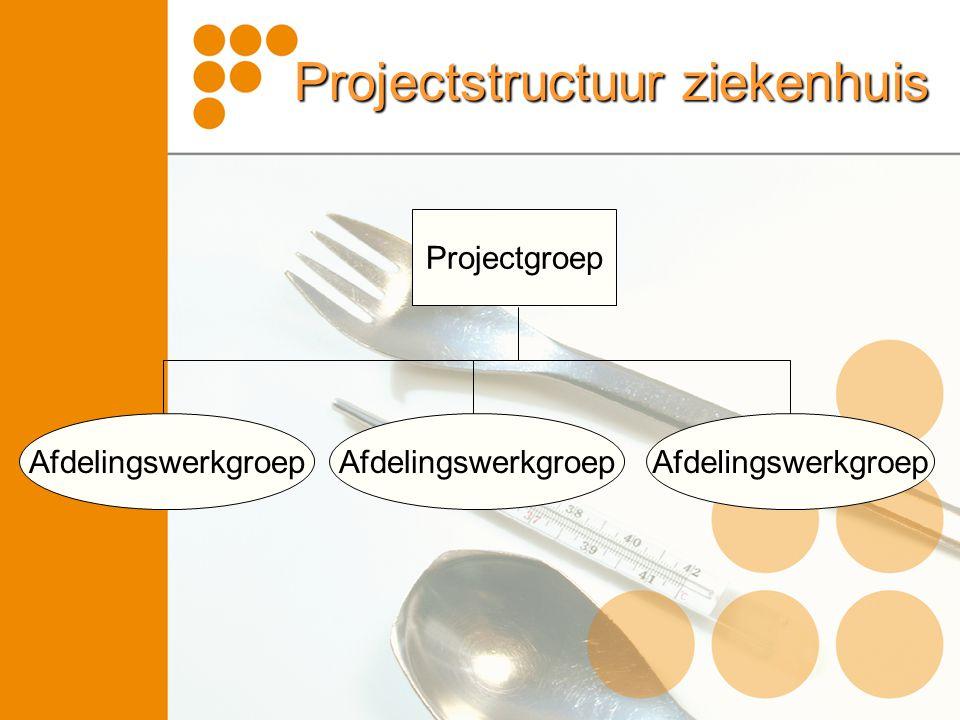 Projectstructuur ziekenhuis