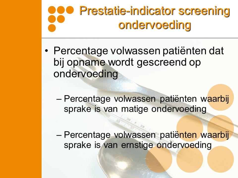 Prestatie-indicator screening ondervoeding