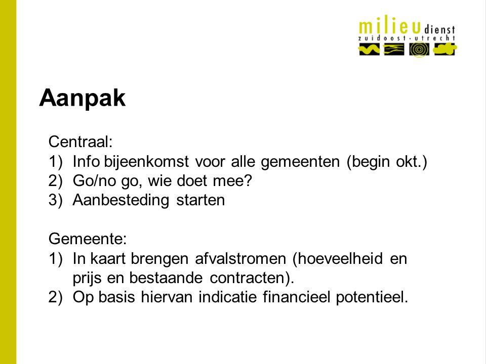 Aanpak Centraal: Info bijeenkomst voor alle gemeenten (begin okt.)