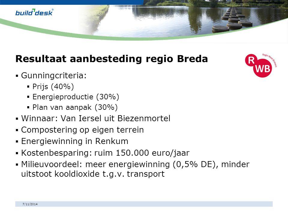 Resultaat aanbesteding regio Breda