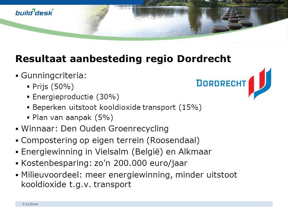 Resultaat aanbesteding regio Dordrecht