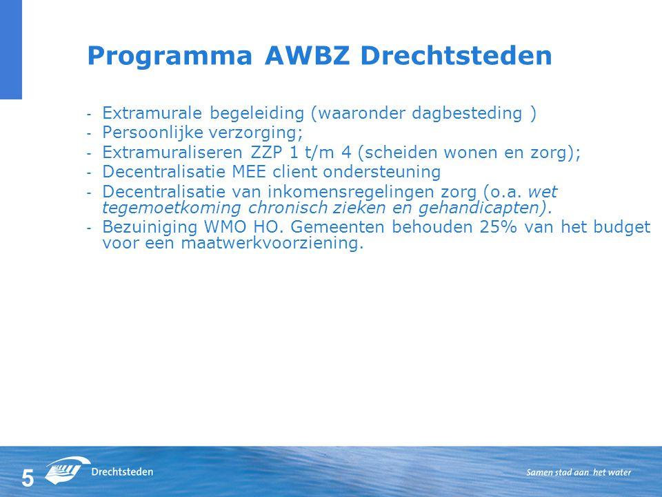 Programma AWBZ Drechtsteden
