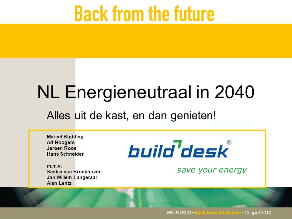 NL Energieneutraal in 2040 Alles uit de kast, en dan genieten!
