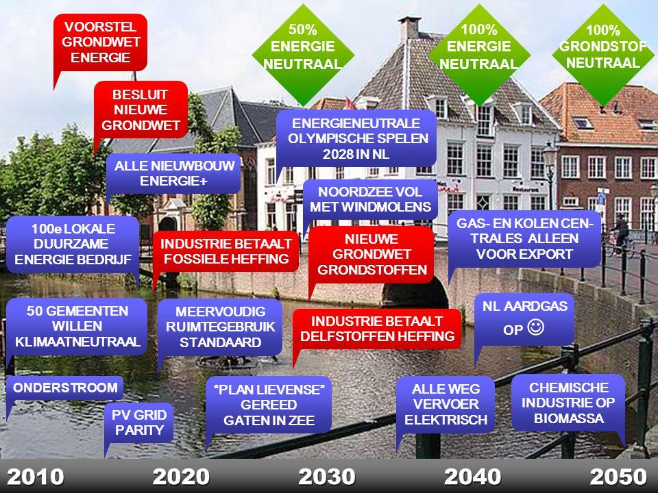 2010 2020 2030 2040 2050 50% ENERGIE NEUTRAAL 100% ENERGIE NEUTRAAL